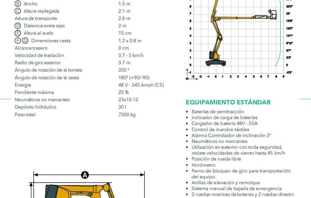 CM_Brazo-Articulado-Electricos_HA15-IP