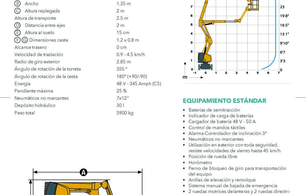CM_Brazo-Articulados-Electricos_HA12-IP